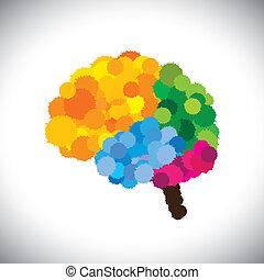 colorido, cerebro, icono, vector, brillante, y, creativo, ...