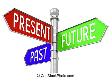 colorito, signpost, -, presente, passato, futuro