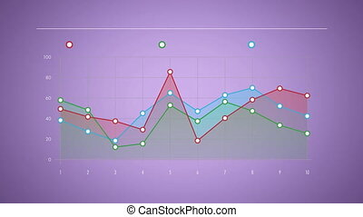 Animation of a red, green and blue graph building up on a gradient lilac background and disappearing