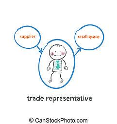 comércio, representante, é, ficar, perto, um, fornecedor, e, um, local de venda