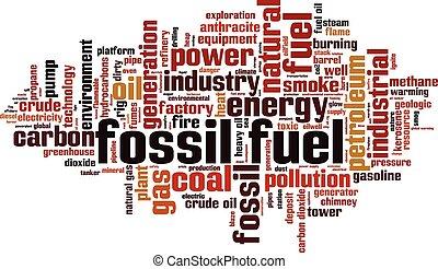 combustível fóssil