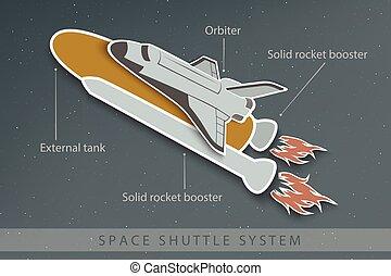 combustível, lançadeira, estrutura, tanques, espaço