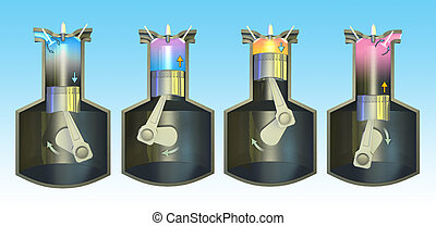 Schematic showing the functioning of a combustion engine. Digital illustration, included clipping path allow to change background.