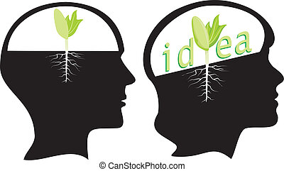 ability to create new concepts and ideas - thought germinating