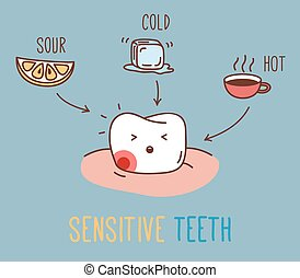 Comics about sensitive teeth. - Vector illustration for...