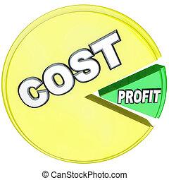 comida, gráfico, rentabilidad, pastel, costes, perder, ...
