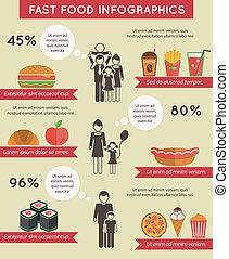 comida rápida, infographic