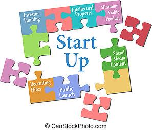 comienzo, modelo, arriba, empresa / negocio, solución