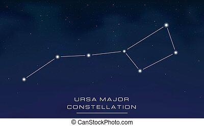 commandant ursa, constellation