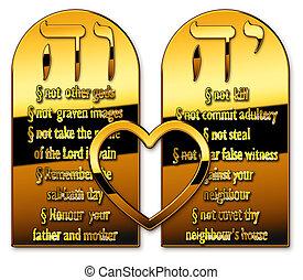 commandments - Two plates with 10 commandments