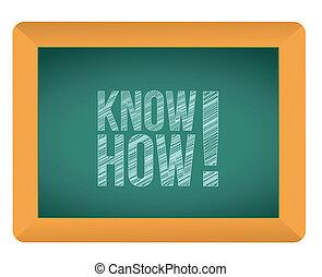 comment, concept, présentation, savoir, business