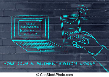 comment, double, ordinateur portable, illustration, travaux, téléphone, authentication, texte