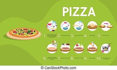 comment, faire, recette, home., facile, pizza