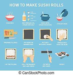 comment, faire, sushi, rouleaux, maison