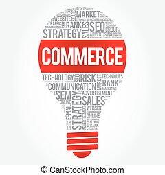COMMERCE bulb word cloud