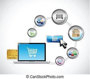 commerce, faire courses ligne, e, ou, achat