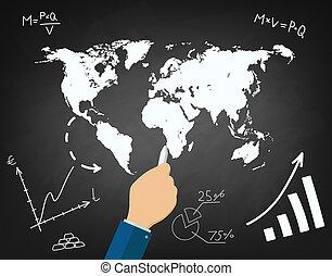 commerce global