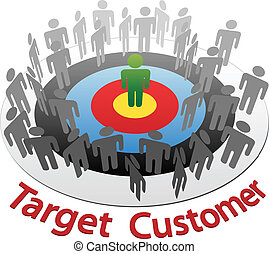 commercialisation, à, mieux, client, marché cible