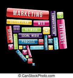 commercialisation, bulle discours, internet