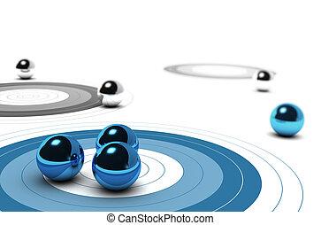 commercialisation, concept, cible, noyau