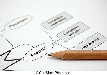 commercialisation, planification, -, stratégie