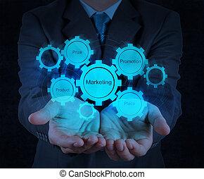 commercialisation, projection, 4p, main, principe, homme affaires