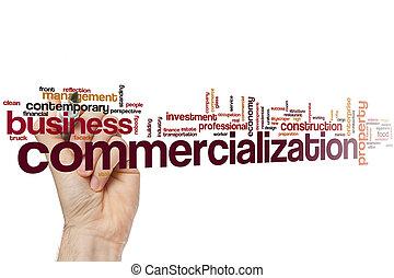 Commercialization word cloud concept