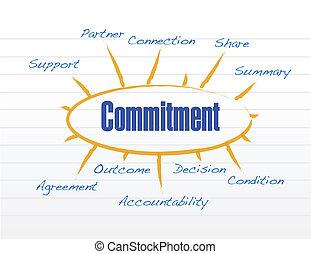 commitment model illustration design over a white background