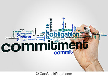 Commitment word cloud