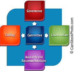 Committee duties business diagram illustration