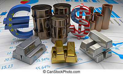 commodity types