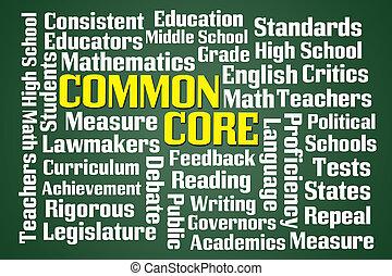 Common Core word cloud on green blackboard background