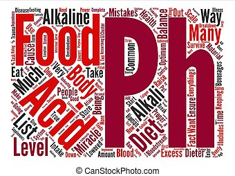 Common mistakes on the pH miracle diet Word Cloud Concept ...