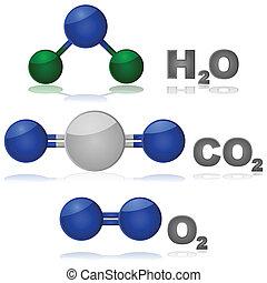 commun, molécules