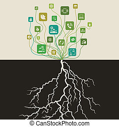 Communication a tree