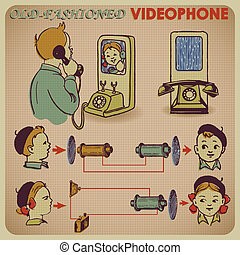 communication by retro phone