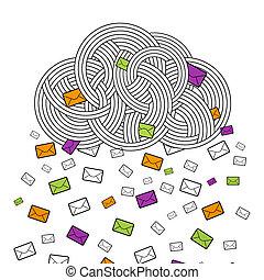 Communication cloud drawing