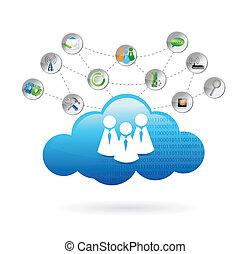 communication cloud illustration design