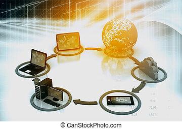 communication globale, concept, réseau