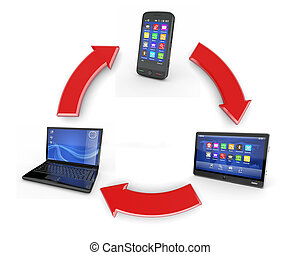 Communication. Laptop, tablet pc and cellphone. 3d
