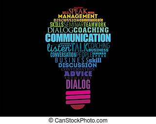 COMMUNICATION light bulb word cloud collage, business concept background