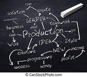 communication, tableau noir, termes, réseau, il