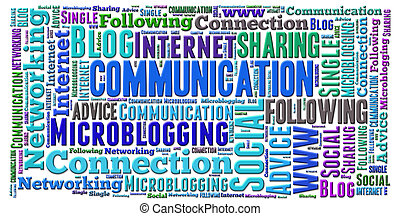 communication - word cloud of Communication and other...