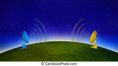 communications, 3