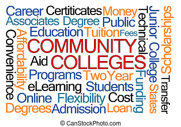 Community Colleges Word Cloud