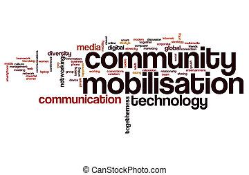 Community mobilisation word cloud