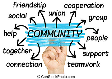 Community Word Cloud tag cloud isolated