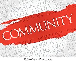 Community word cloud