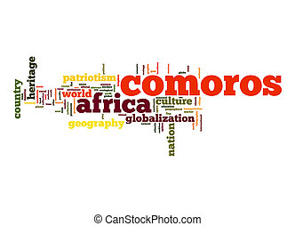 Comoros word cloud