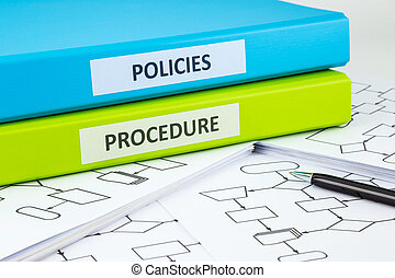 Document binders with POLICIES and PROCEDURE words on labels place on blank process flow charts with pen